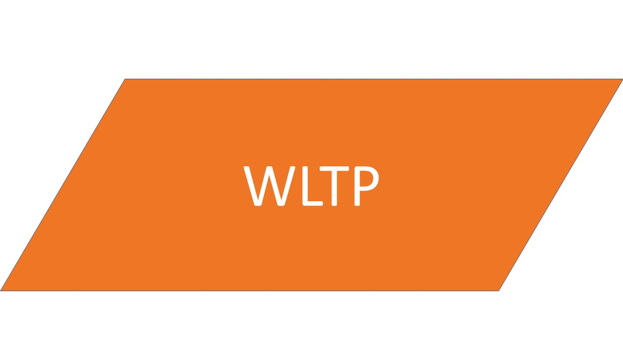 Bumpy ride for fleets over WLTP is set to continue into next year, by Paul Hollick