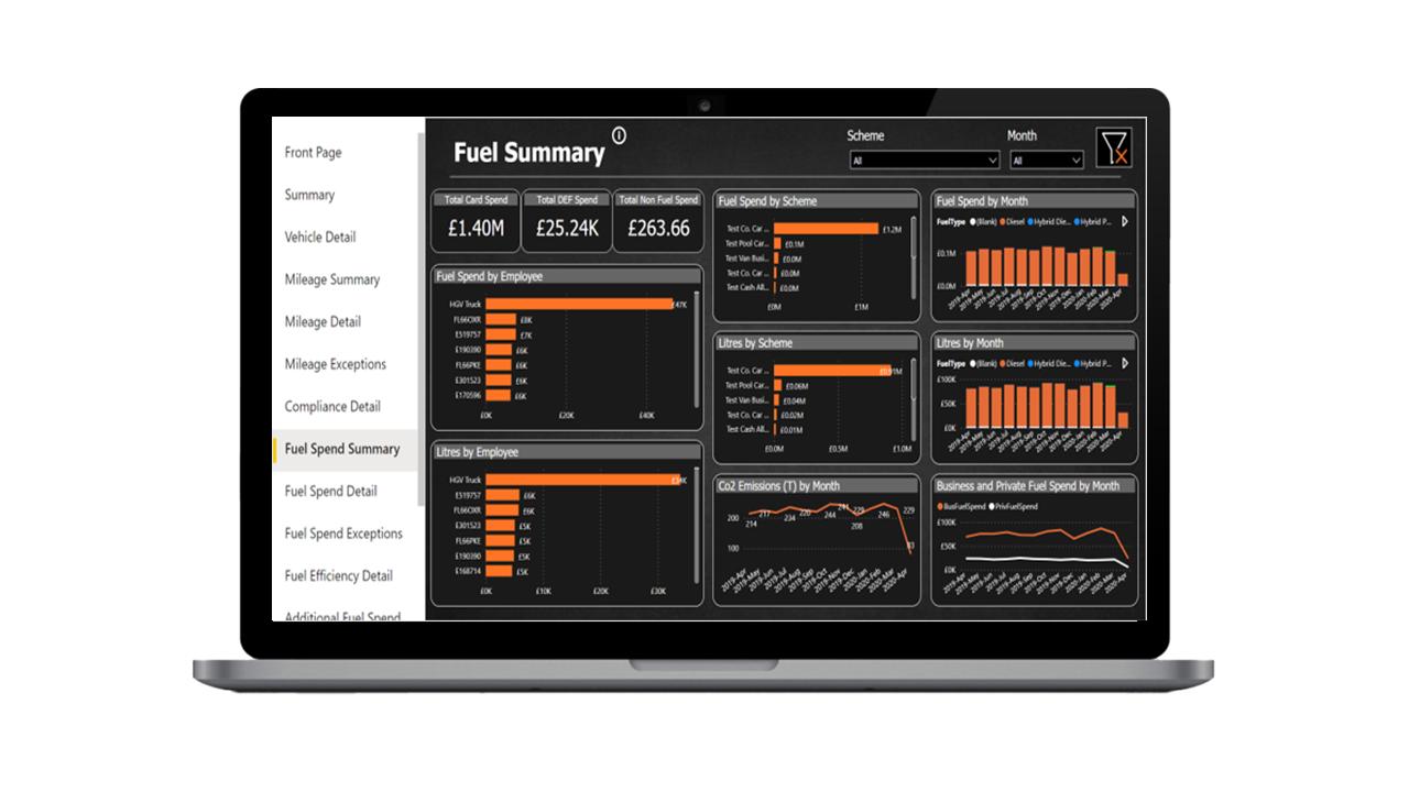 TMC fuel dashboard