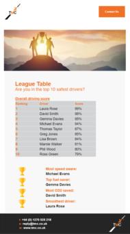 League table final